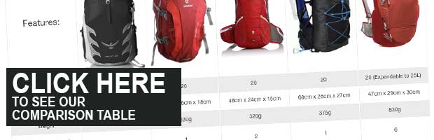 compare-backpacks